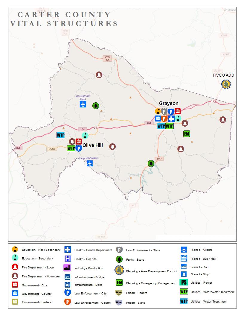 Economic Development – FIVCO Area Development District
